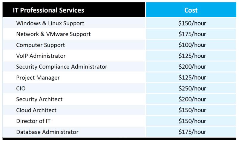 Services A La Carte