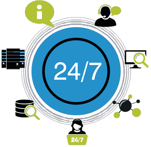 24/7 IT Managed Support Services